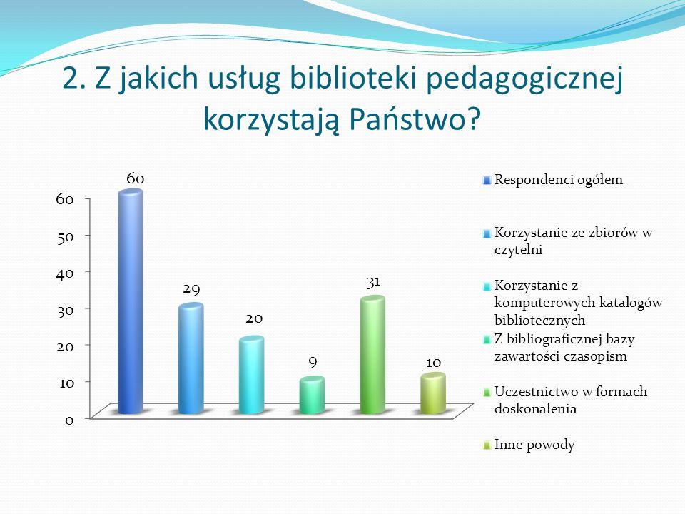 3. Jaką drogą otrzymują Państwo informacje o ofercie biblioteki pedagogicznej?