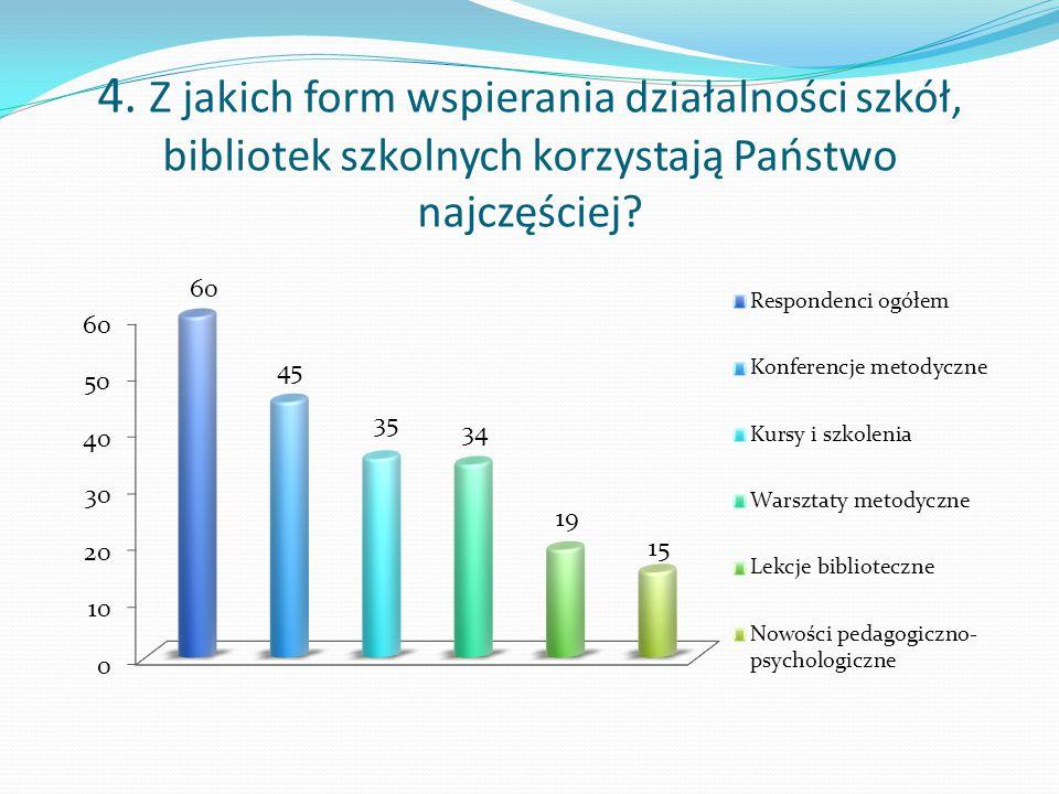4. Z jakich form wspierania działalności szkół, bibliotek szkolnych korzystają Państwo najczęściej?