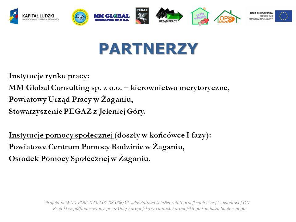 PARTNERSTWO Nasze partnerstwo zostało utworzone na etapie pisania wniosku o dofinansowanie w I kwartale 2011 roku.