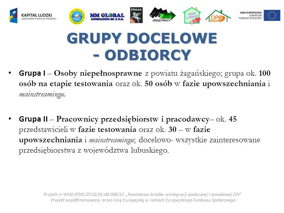 GRUPY DOCELOWE - ODBIORCY Grupa I – Osoby niepełnosprawne z powiatu żagańskiego; grupa ok.