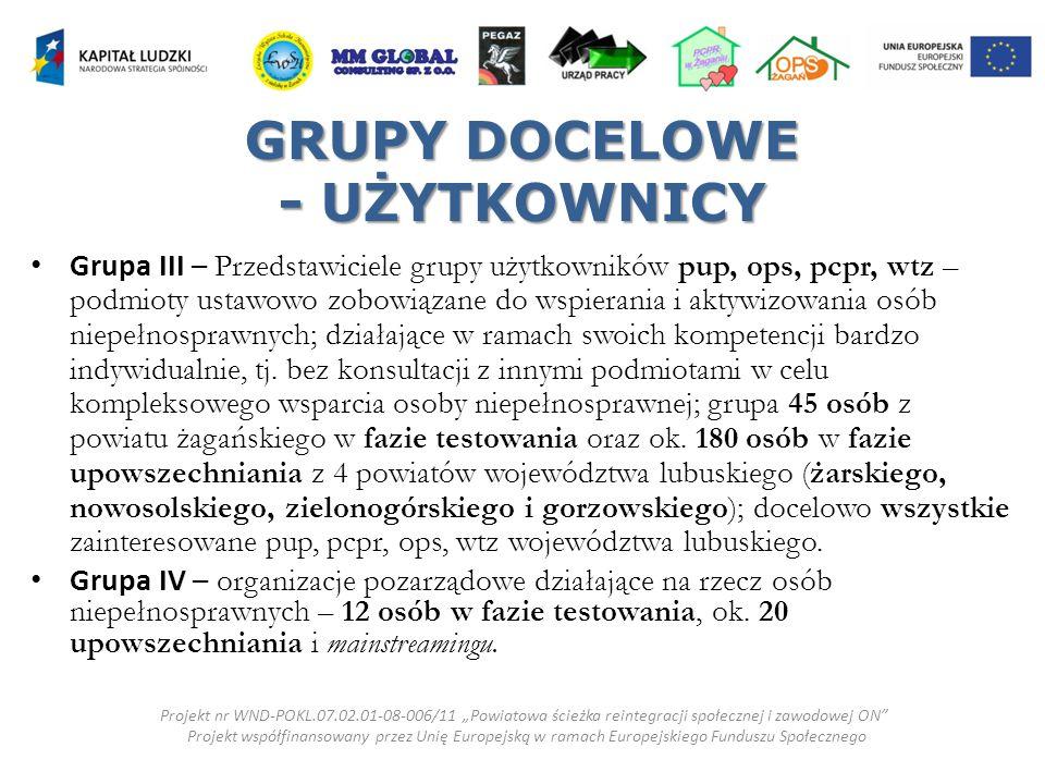 GRUPY DOCELOWE - UŻYTKOWNICY Grupa III – Przedstawiciele grupy użytkowników pup, ops, pcpr, wtz – podmioty ustawowo zobowiązane do wspierania i aktywizowania osób niepełnosprawnych; działające w ramach swoich kompetencji bardzo indywidualnie, tj.
