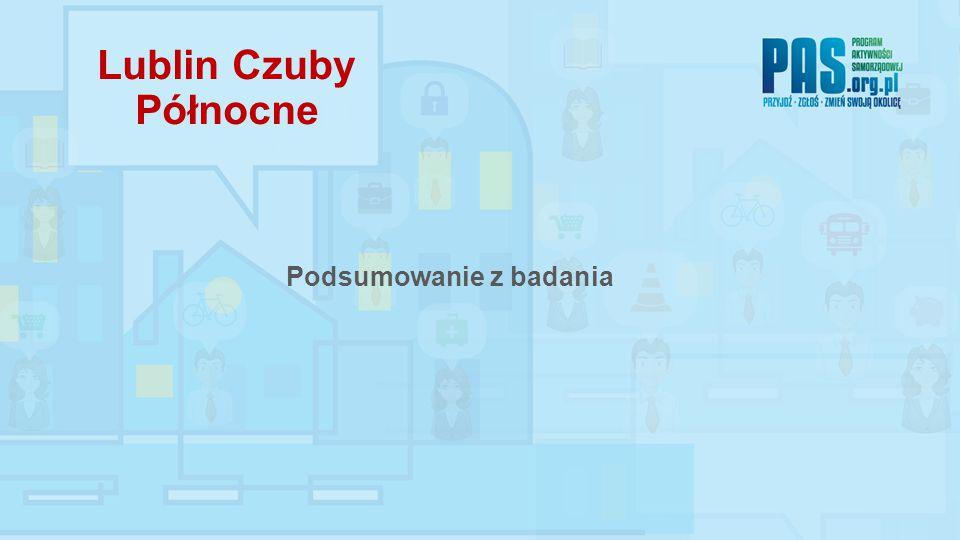 Podsumowanie z badania Lublin Czuby Północne