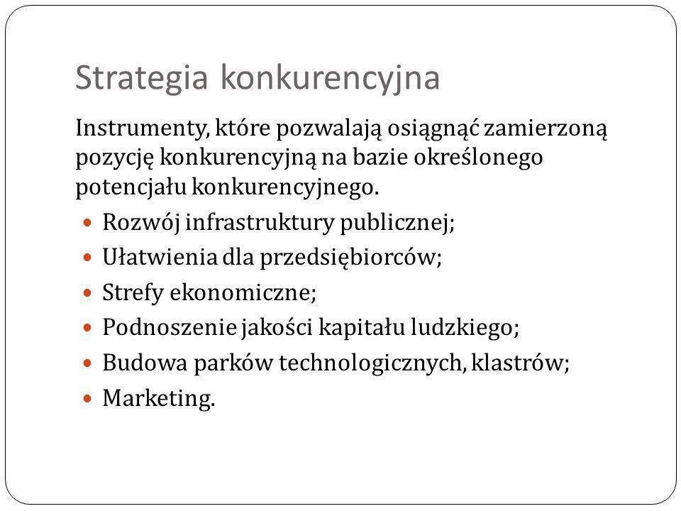 Strategia konkurencyjna Instrumenty, które pozwalają osiągnąć zamierzoną pozycję konkurencyjną na bazie określonego potencjału konkurencyjnego. Rozwój