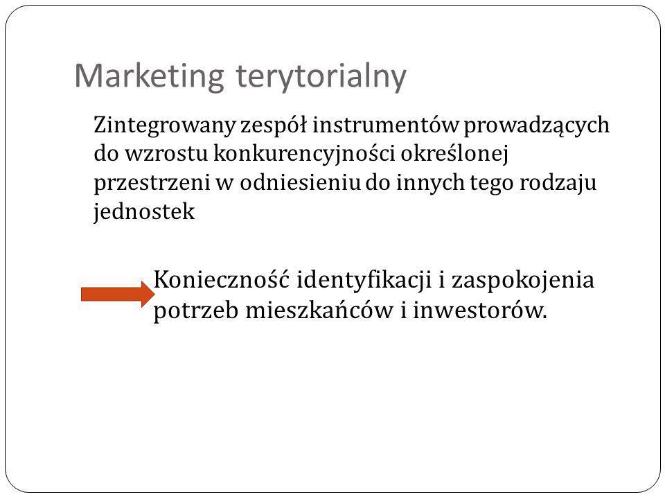 Marketing terytorialny Zintegrowany zespół instrumentów prowadzących do wzrostu konkurencyjności określonej przestrzeni w odniesieniu do innych tego r
