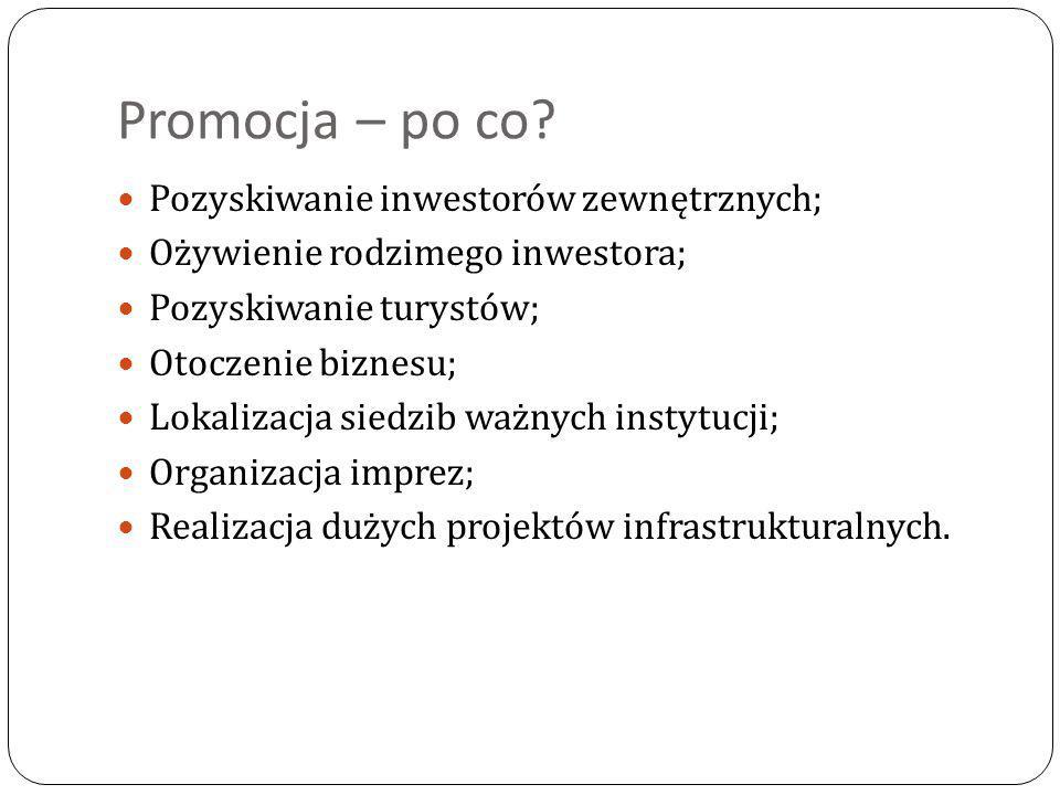 Promocja – po co? Pozyskiwanie inwestorów zewnętrznych; Ożywienie rodzimego inwestora; Pozyskiwanie turystów; Otoczenie biznesu; Lokalizacja siedzib w