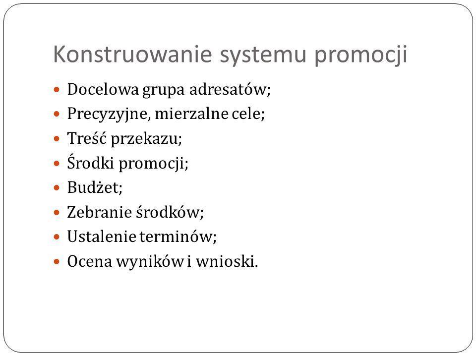 Konstruowanie systemu promocji Docelowa grupa adresatów; Precyzyjne, mierzalne cele; Treść przekazu; Środki promocji; Budżet; Zebranie środków; Ustale