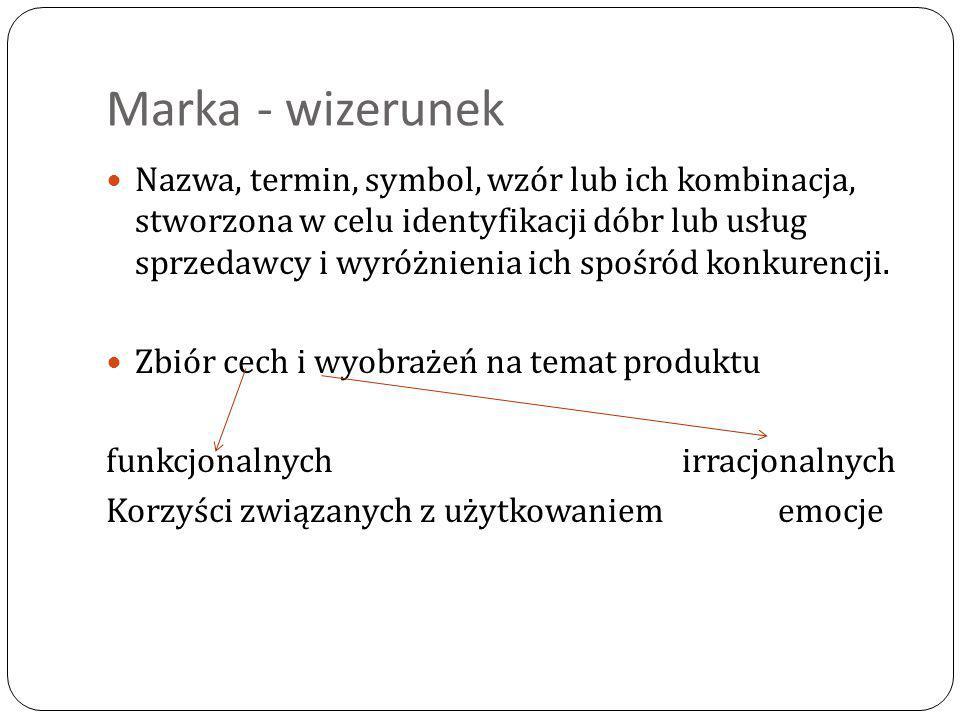 Marka - wizerunek Nazwa, termin, symbol, wzór lub ich kombinacja, stworzona w celu identyfikacji dóbr lub usług sprzedawcy i wyróżnienia ich spośród k