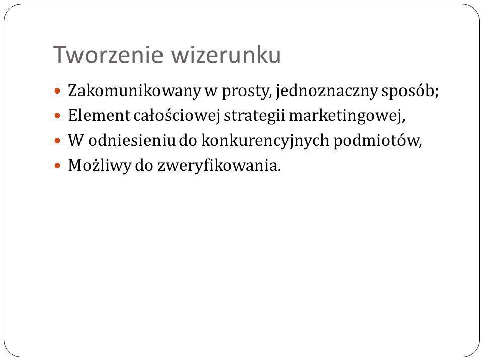 Tworzenie wizerunku Zakomunikowany w prosty, jednoznaczny sposób; Element całościowej strategii marketingowej, W odniesieniu do konkurencyjnych podmio