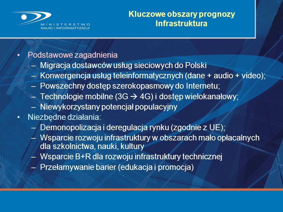 Kluczowe obszary prognozy Infrastruktura Podstawowe zagadnienia –Migracja dostawców usług sieciowych do Polski –Konwergencja usług teleinformatycznych