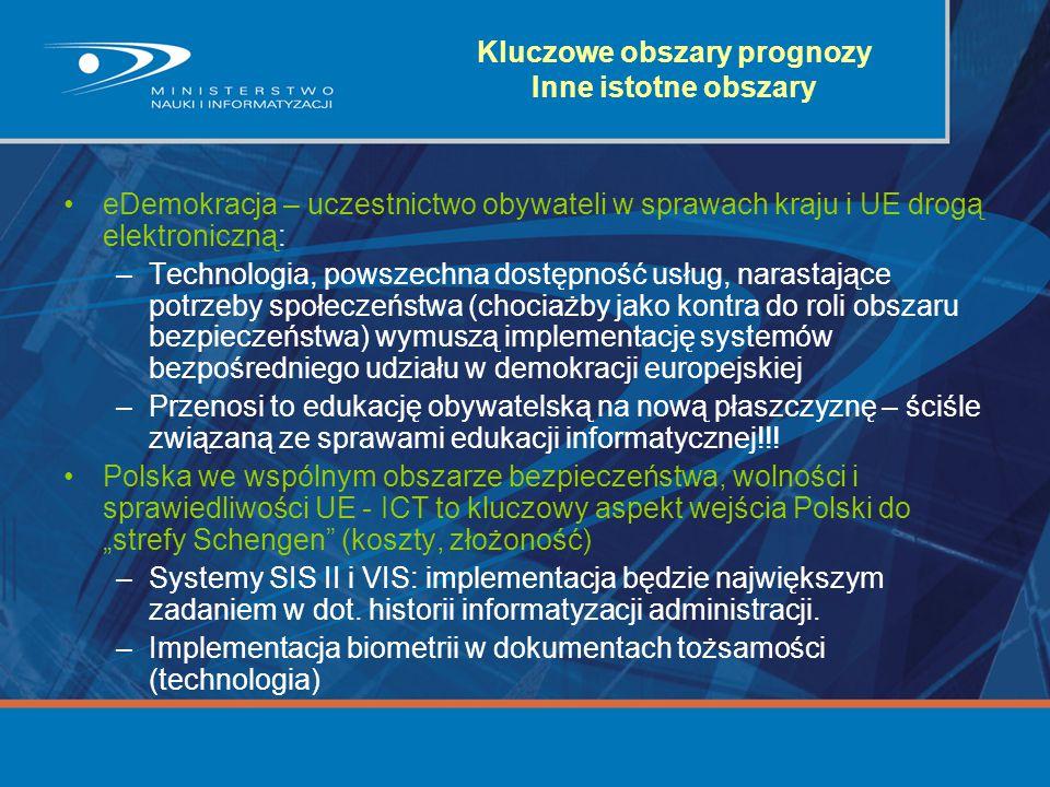 Kluczowe obszary prognozy Inne istotne obszary eDemokracja – uczestnictwo obywateli w sprawach kraju i UE drogą elektroniczną: –Technologia, powszechn