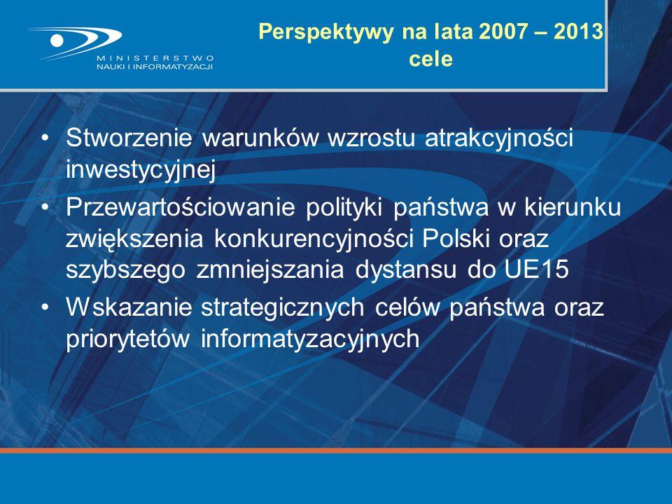 Perspektywy na lata 2007 – 2013 cele Stworzenie warunków wzrostu atrakcyjności inwestycyjnej Przewartościowanie polityki państwa w kierunku zwiększeni