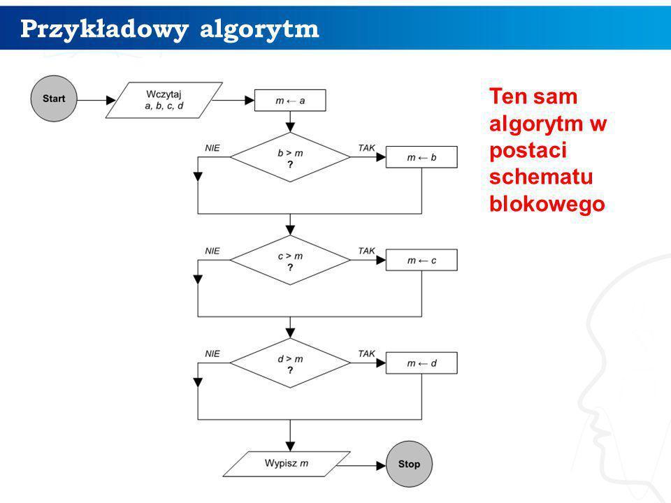 14 Przykładowy algorytm Ten sam algorytm w postaci schematu blokowego