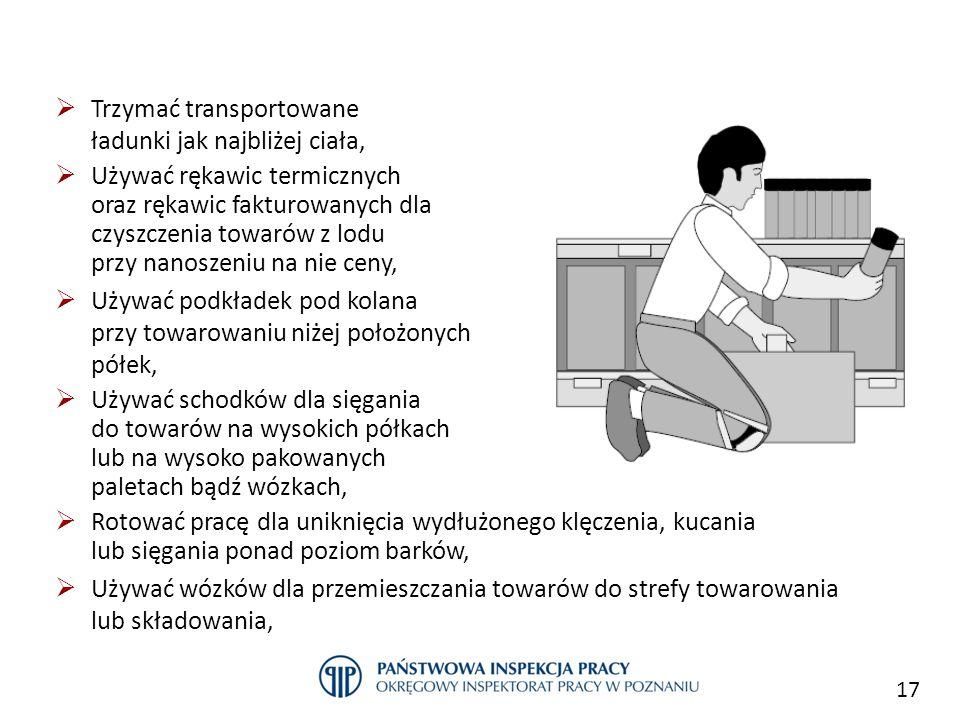 17 Magazyn  Trzymać transportowane ładunki jak najbliżej ciała,  Używać rękawic termicznych oraz rękawic fakturowanych dla czyszczenia towarów z lod