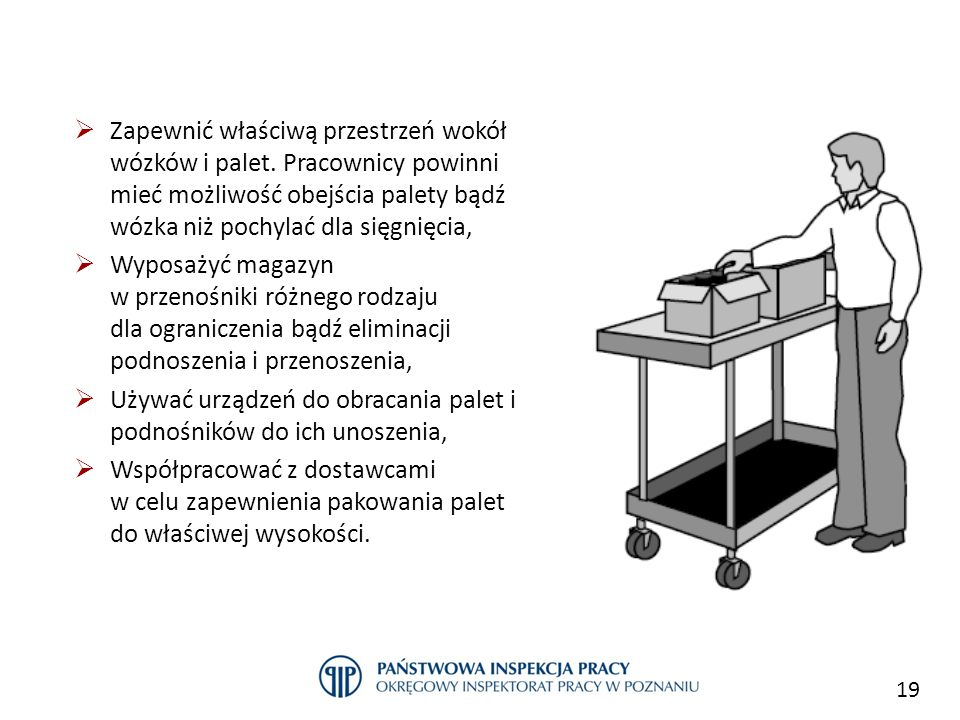 19 Magazyn  Zapewnić właściwą przestrzeń wokół wózków i palet. Pracownicy powinni mieć możliwość obejścia palety bądź wózka niż pochylać dla sięgnięc