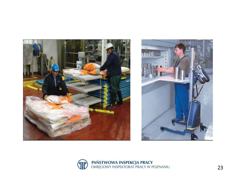 23 Przykłady dobrych praktyk w sektorze handlu c.d.
