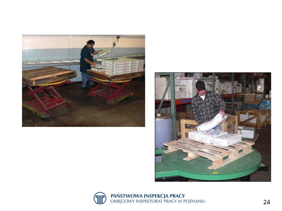 24 Przykłady dobrych praktyk w sektorze handlu c.d.