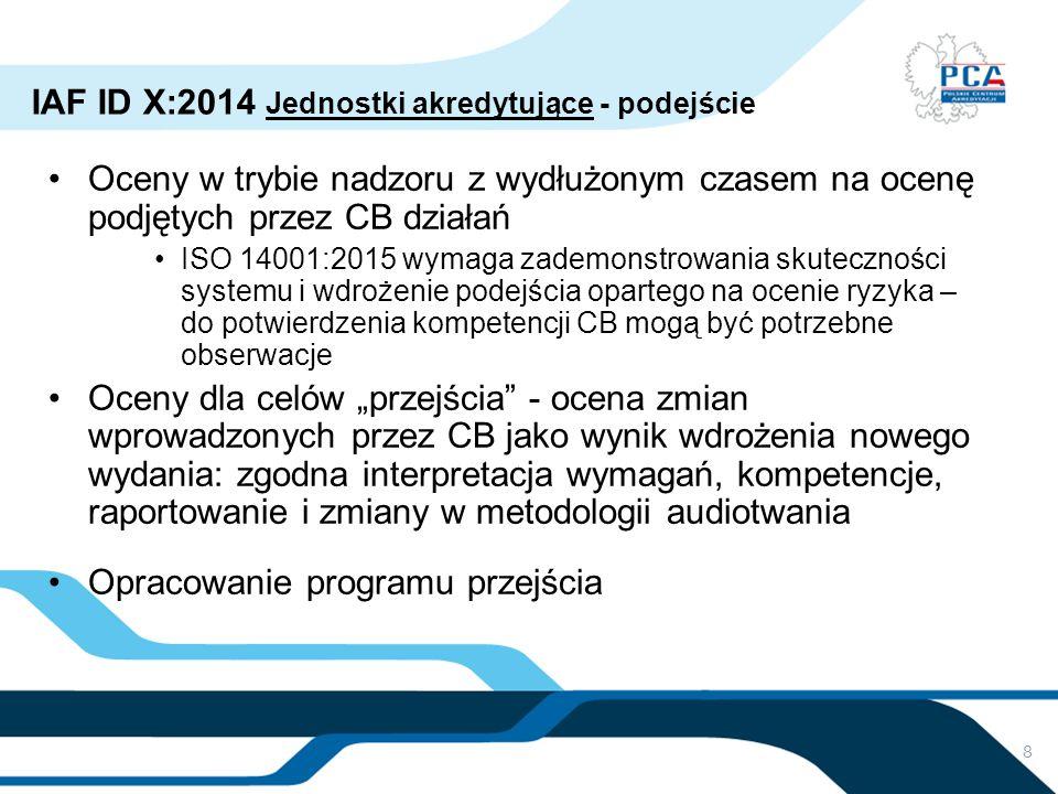 8 IAF ID X:2014 Jednostki akredytujące - podejście Oceny w trybie nadzoru z wydłużonym czasem na ocenę podjętych przez CB działań ISO 14001:2015 wymag