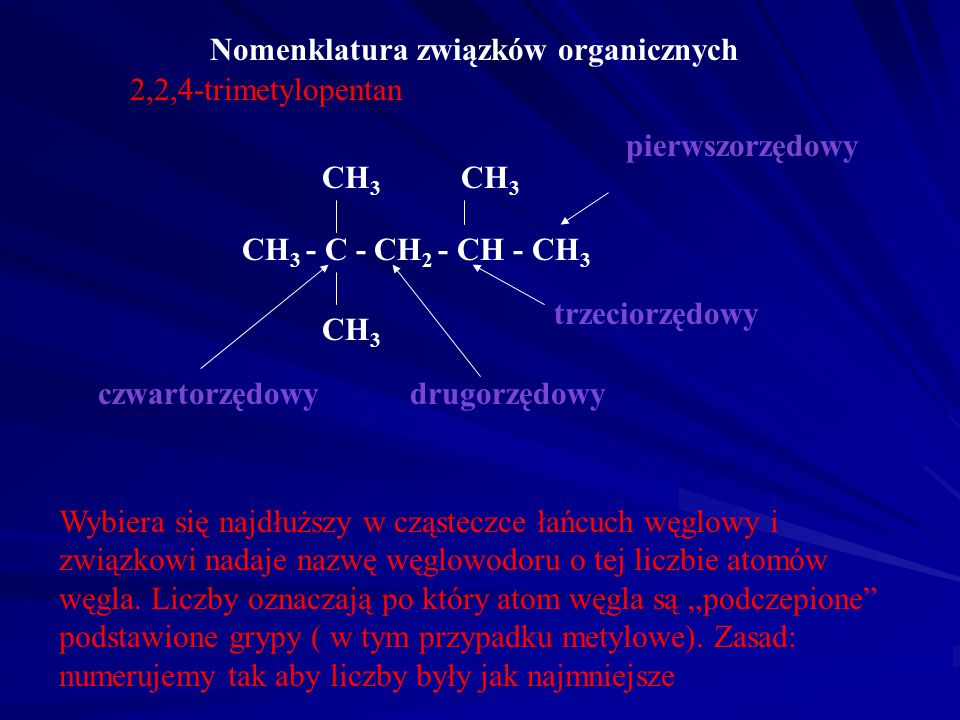 Wybrane nazwy grup alkilowych C n H 2n+1 _ metylowa CH 3 - etylowa C 2 H 5 - propylowa normalna CH 3 -CH 2 -CH 2 - (lub C 3 H 7 -) izopropylowa CH 3 -