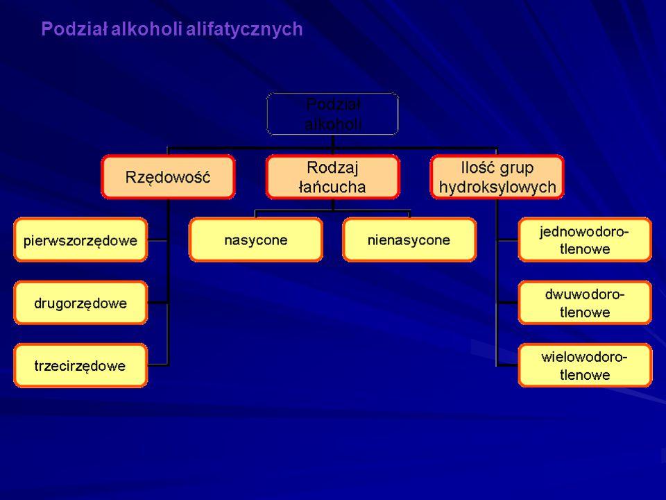 Szereg homologiczny alkoholi Alkohole, podobnie jak węglowodory, tworzą szeregi homologiczne. Najbardziej rozpowszechnione alifatyczne alkohole jednow
