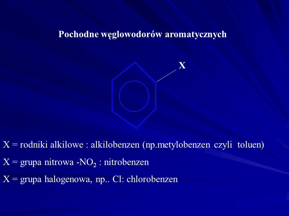 Węglowodory aromatyczne Związki cykliczne o wiązaniach pośrednich między pojedynczym a podwójnym (0,139 nm) Najprostszy związek: benzen lepiej