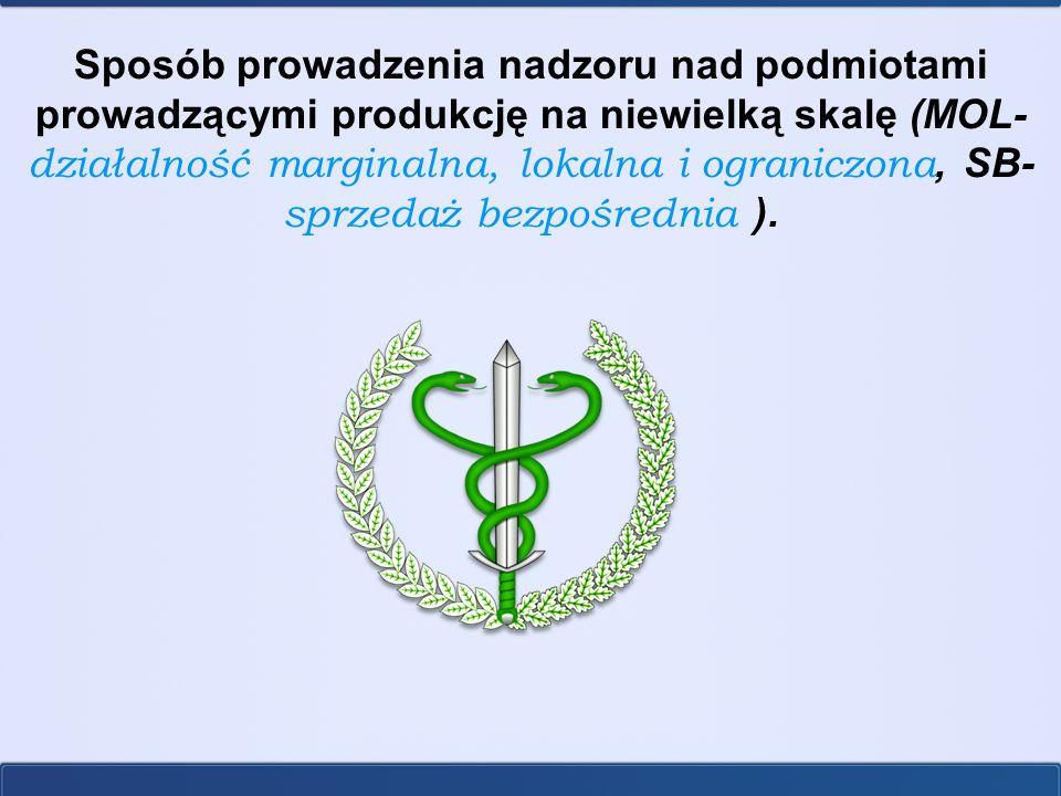 Prawodawstwo rozporządzenie (WE) nr 178/2002 Parlamentu Europejskiego i Rady z dnia 28 stycznia 2002 r.
