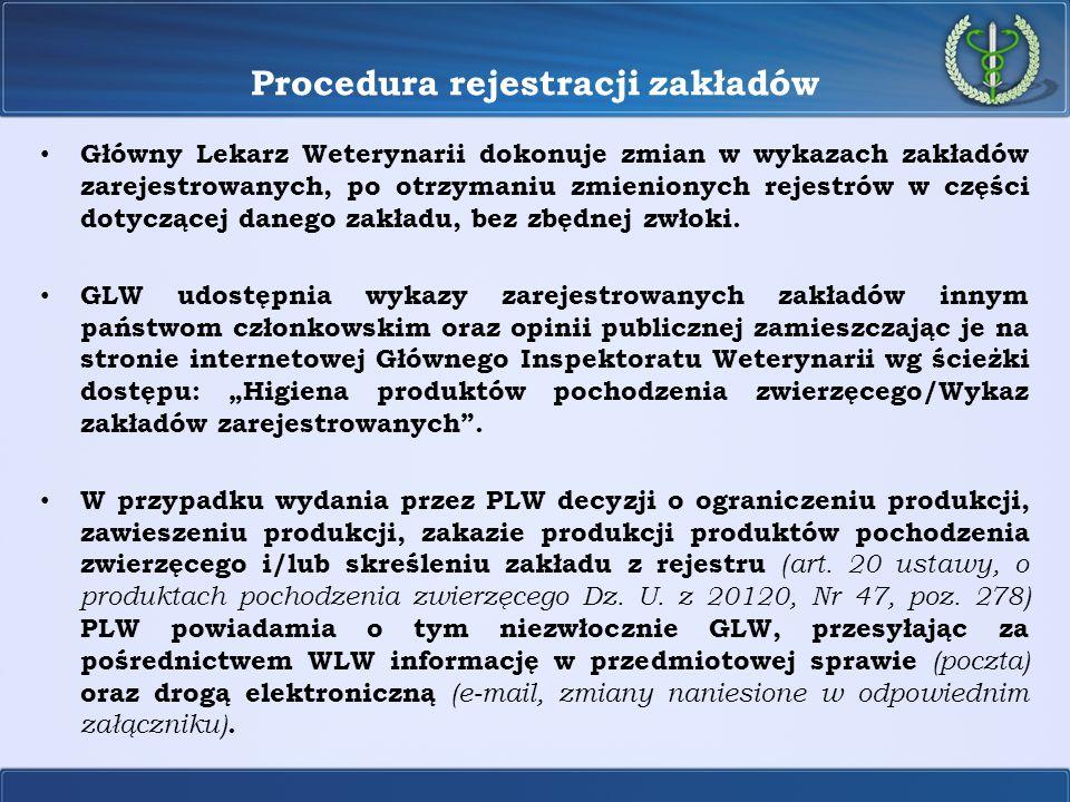 Procedura rejestracji zakładów Główny Lekarz Weterynarii dokonuje zmian w wykazach zakładów zarejestrowanych, po otrzymaniu zmienionych rejestrów w cz