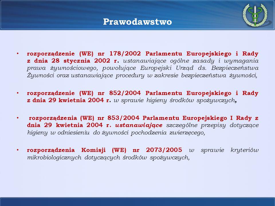 Prawodawstwo ustawy z dnia 16 grudnia 2005 r.o produktach pochodzenia zwierzęcego (Dz.