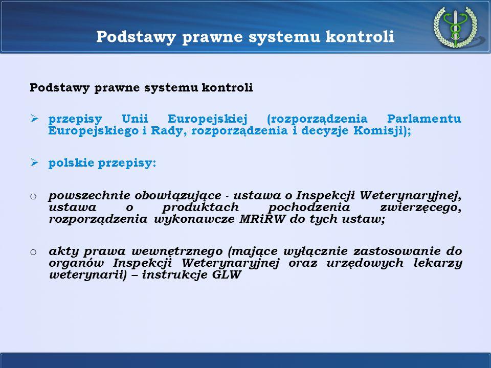 Podstawy prawne systemu kontroli  przepisy Unii Europejskiej (rozporządzenia Parlamentu Europejskiego i Rady, rozporządzenia i decyzje Komisji);  po