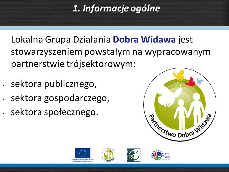Lokalna Grupa Działania Dobra Widawa jest stowarzyszeniem powstałym na wypracowanym partnerstwie trójsektorowym: sektora publicznego, sektora gospodarczego, sektora społecznego.