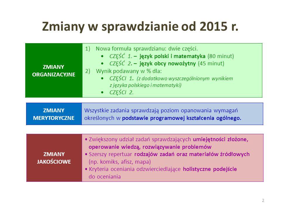 Zmiany w sprawdzianie od 2015 r. 2 ZMIANY ORGANIZACYJNE 1)Nowa formuła sprawdzianu: dwie części. CZĘŚĆ 1. – język polski i matematyka (80 minut) CZĘŚĆ