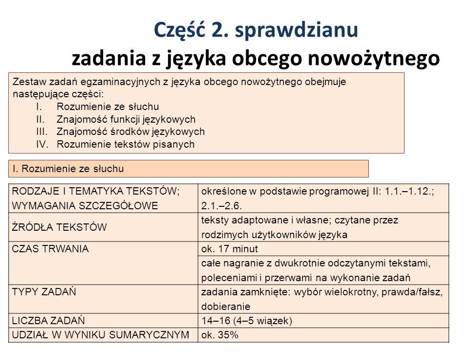 Część 2. sprawdzianu zadania z języka obcego nowożytnego 31 Zestaw zadań egzaminacyjnych z języka obcego nowożytnego obejmuje następujące części: I.Ro