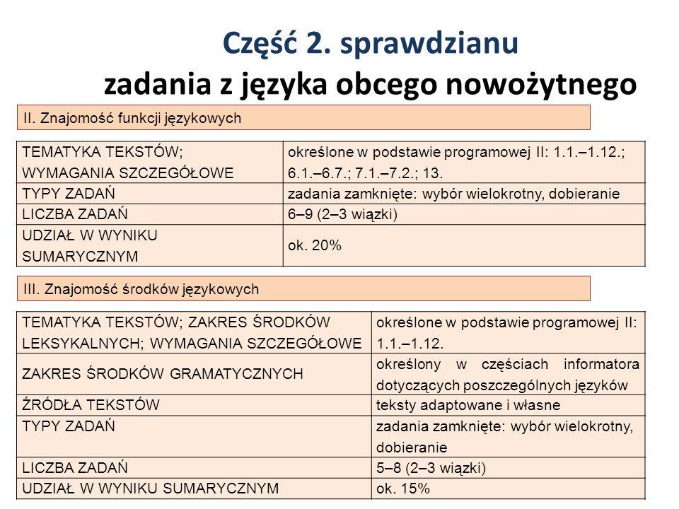 Część 2. sprawdzianu zadania z języka obcego nowożytnego 32 II. Znajomość funkcji językowych TEMATYKA TEKSTÓW; WYMAGANIA SZCZEGÓŁOWE określone w podst