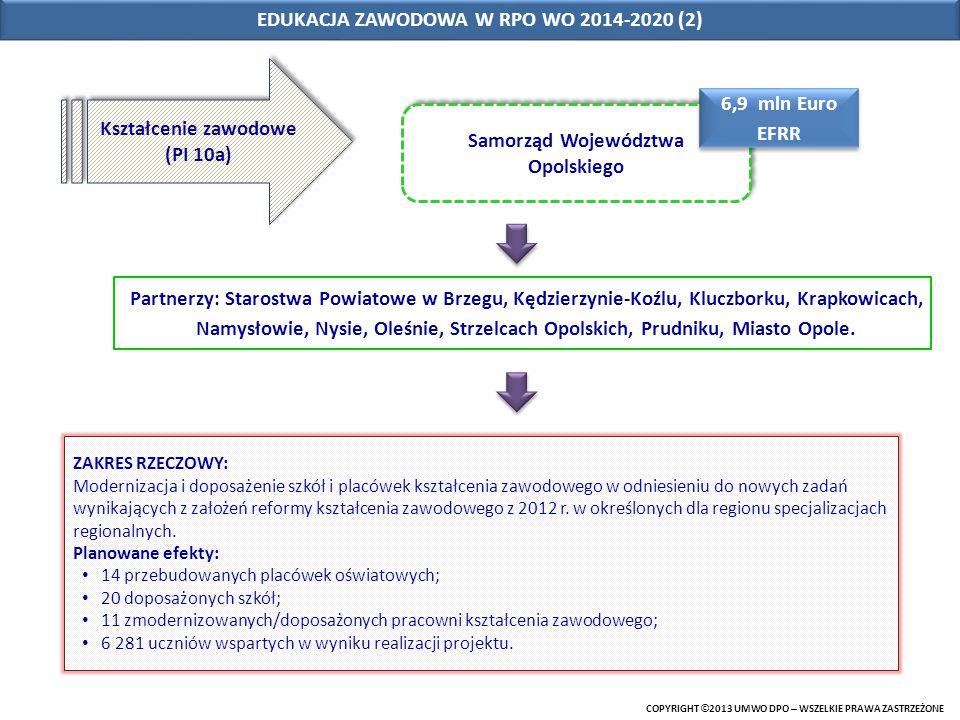 EDUKACJA ZAWODOWA W RPO WO 2014-2020 (2) COPYRIGHT © 2013 UMWO DPO – WSZELKIE PRAWA ZASTRZEŻONE ZAKRES RZECZOWY: Modernizacja i doposażenie szkół i pl
