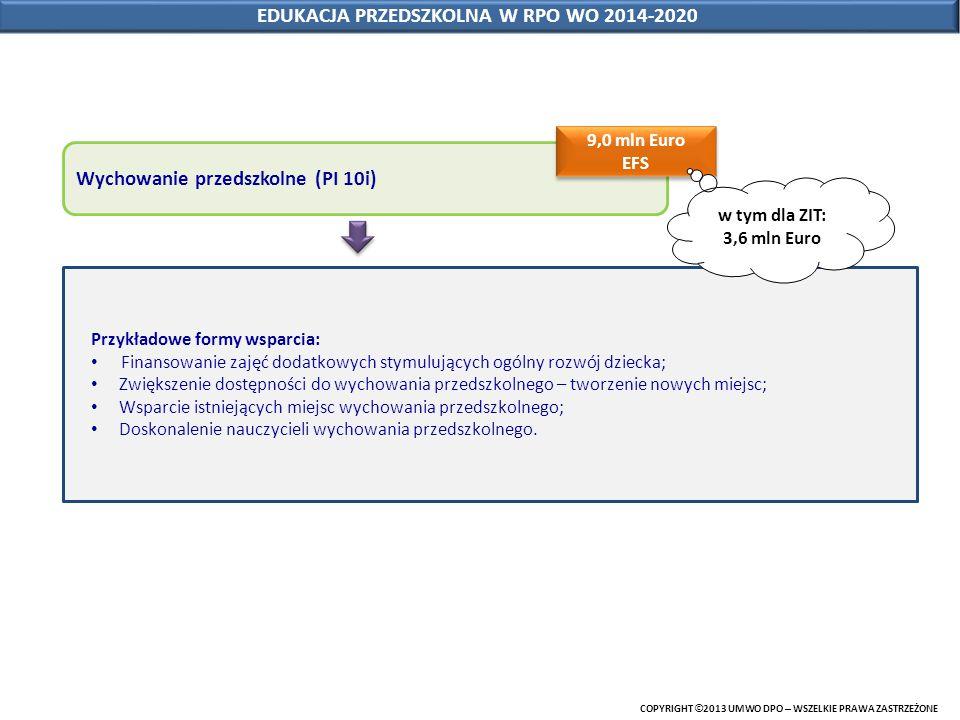 COPYRIGHT © 2013 UMWO DPO – WSZELKIE PRAWA ZASTRZEŻONE EDUKACJA PRZEDSZKOLNA W RPO WO 2014-2020 Wychowanie przedszkolne (PI 10i) Przykładowe formy wsp