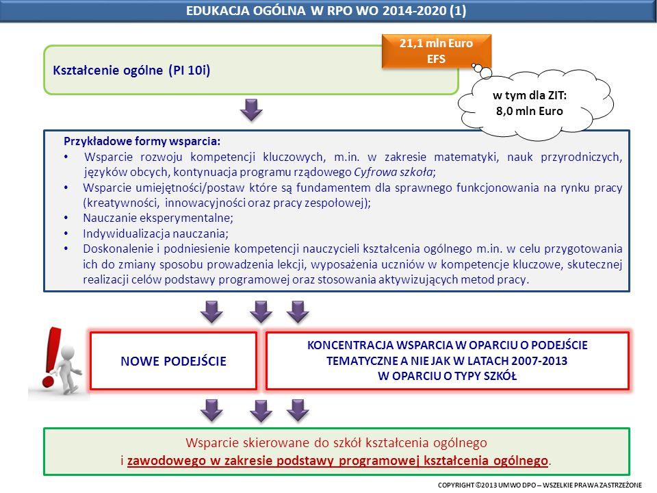 COPYRIGHT © 2013 UMWO DPO – WSZELKIE PRAWA ZASTRZEŻONE EDUKACJA OGÓLNA W RPO WO 2014-2020 (1) Kształcenie ogólne (PI 10i) Przykładowe formy wsparcia: