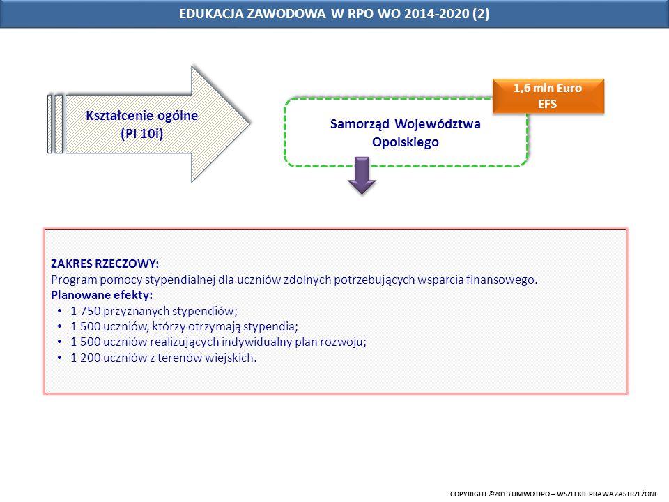 EDUKACJA ZAWODOWA W RPO WO 2014-2020 (2) COPYRIGHT © 2013 UMWO DPO – WSZELKIE PRAWA ZASTRZEŻONE ZAKRES RZECZOWY: Program pomocy stypendialnej dla uczn