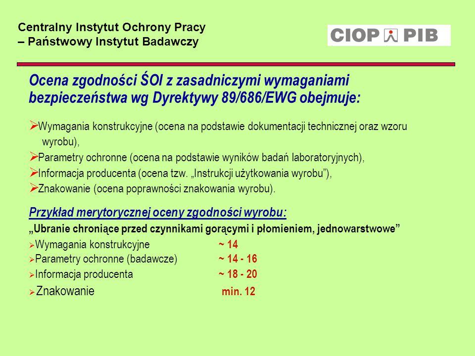 Centralny Instytut Ochrony Pracy – Państwowy Instytut Badawczy Ocena zgodności ŚOI z zasadniczymi wymaganiami bezpieczeństwa wg Dyrektywy 89/686/EWG o