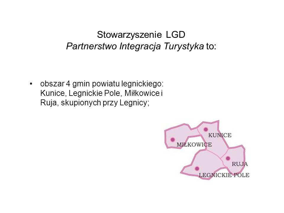 Stowarzyszenie LGD Partnerstwo Integracja Turystyka to: obszar 4 gmin powiatu legnickiego: Kunice, Legnickie Pole, Miłkowice i Ruja, skupionych przy L