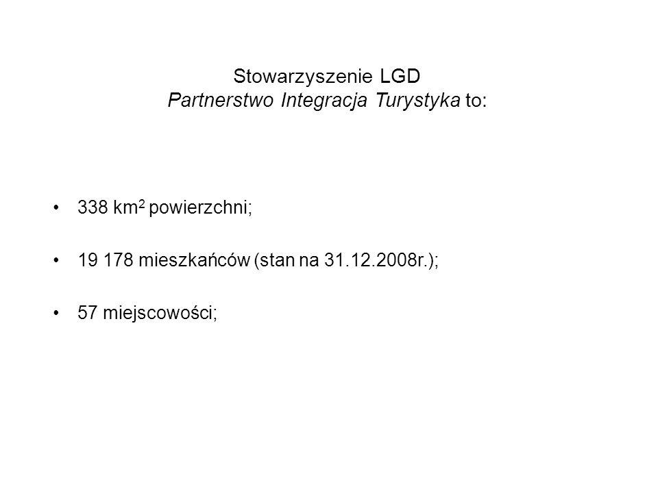 Stowarzyszenie LGD Partnerstwo Integracja Turystyka to: 338 km 2 powierzchni; 19 178 mieszkańców (stan na 31.12.2008r.); 57 miejscowości;