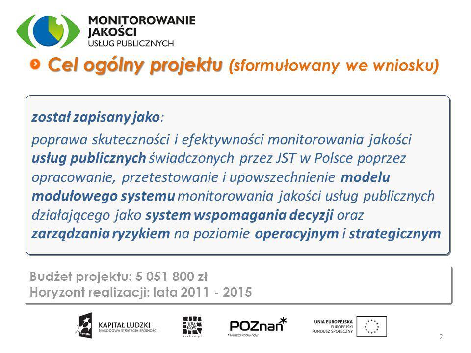 został zapisany jako: poprawa skuteczności i efektywności monitorowania jakości usług publicznych świadczonych przez JST w Polsce poprzez opracowanie, przetestowanie i upowszechnienie modelu modułowego systemu monitorowania jakości usług publicznych działającego jako system wspomagania decyzji oraz zarządzania ryzykiem na poziomie operacyjnym i strategicznym został zapisany jako: poprawa skuteczności i efektywności monitorowania jakości usług publicznych świadczonych przez JST w Polsce poprzez opracowanie, przetestowanie i upowszechnienie modelu modułowego systemu monitorowania jakości usług publicznych działającego jako system wspomagania decyzji oraz zarządzania ryzykiem na poziomie operacyjnym i strategicznym Cel ogólny projektu Cel ogólny projektu (sformułowany we wniosku) Budżet projektu: 5 051 800 zł Horyzont realizacji: lata 2011 - 2015 Budżet projektu: 5 051 800 zł Horyzont realizacji: lata 2011 - 2015 2