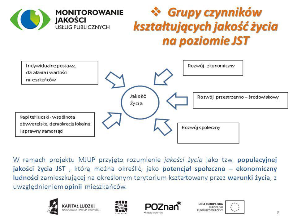 """""""Monitorowanie jakości usług publicznych (MJUP) Model monitorowania oparty jest na następującym schemacie logicznym zarządzania zintegrowanego : 19 Schemat logiczny zarządzania: dziedziny -> programy –> zadania –> ewidencje Dziedziny zarządzania - usługi publiczne Wskaźniki kontekstowe (diagnoza) Wskaźniki strategiczne (rezultaty) Programy strategiczne Zadania budżetowe, działania / etapy System finansowo - księgowy Hurtownia Danych Raporty i analizy Schemat logiczny raportowania:"""