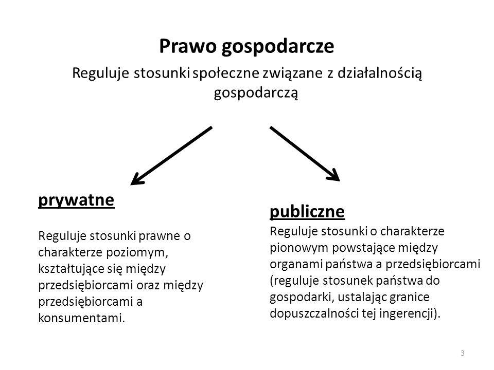 Prawo gospodarcze Reguluje stosunki społeczne związane z działalnością gospodarczą 3 prywatne Reguluje stosunki prawne o charakterze poziomym, kształt