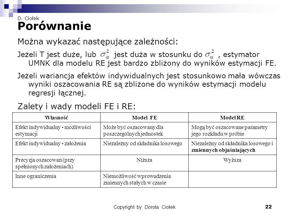 Copyright by Dorota Ciołek22 D. Ciołek Porównanie Można wykazać następujące zależności: Jeżeli T jest duże, lub jest duża w stosunku do, estymator UMN