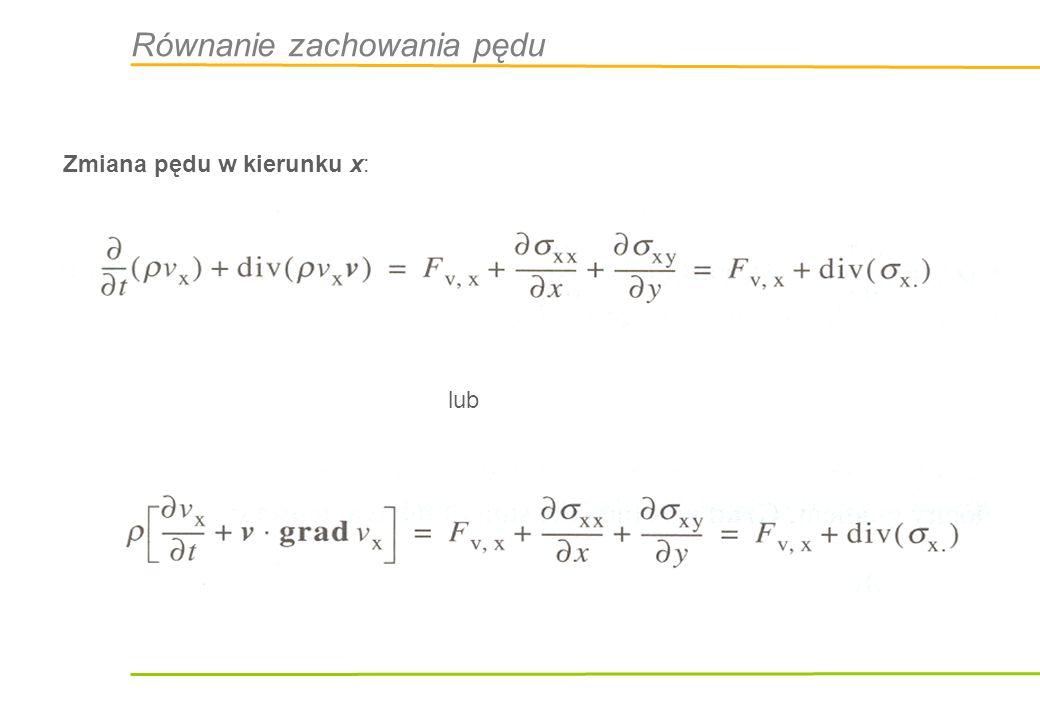 Równanie zachowania pędu Zmiana pędu w kierunku x: lub