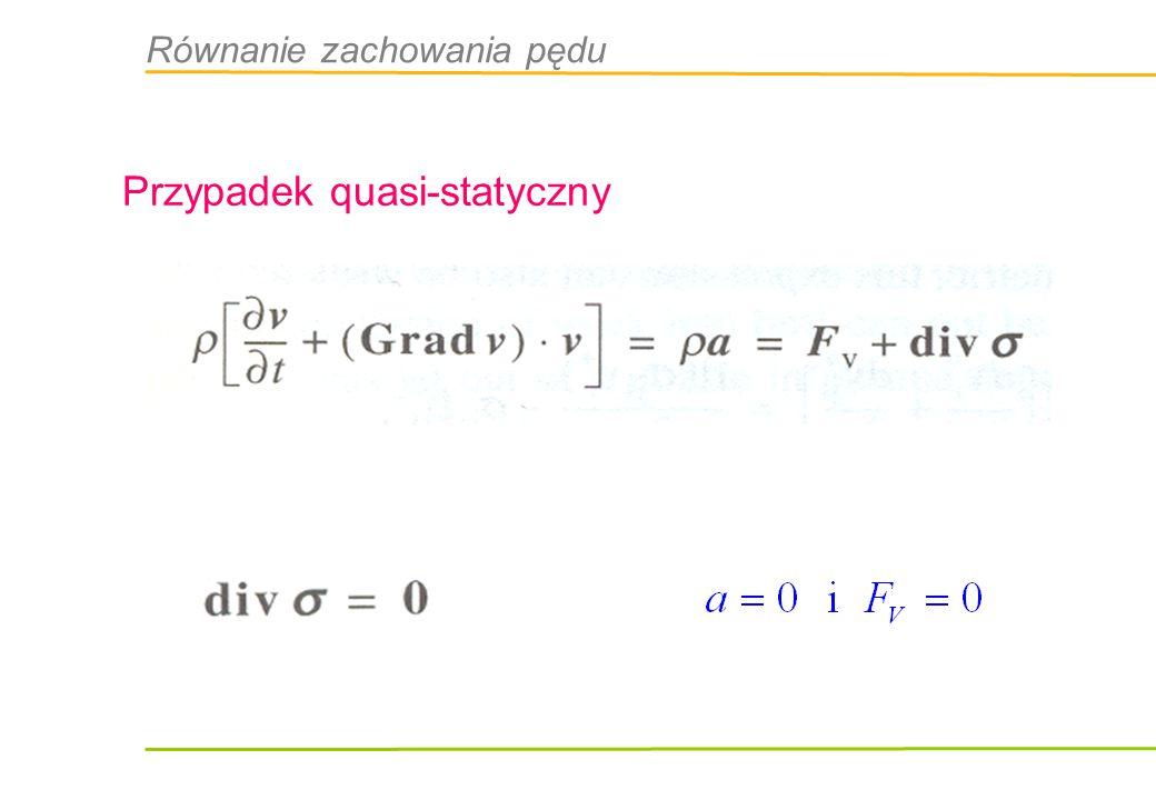 Równanie zachowania pędu Przypadek quasi-statyczny