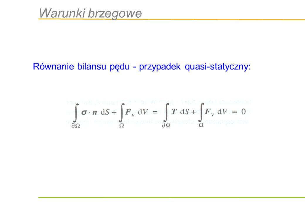 Warunki brzegowe Równanie bilansu pędu - przypadek quasi-statyczny: