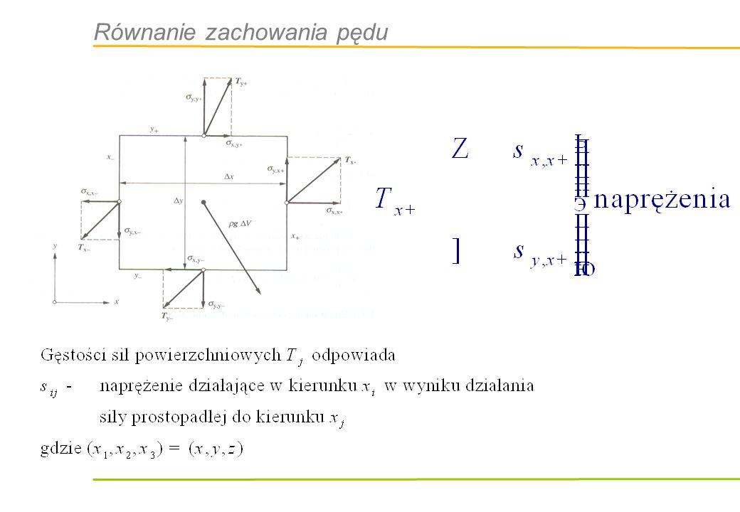 Siły masowe, np.siła grawitacji, działają na każdy element objętości: Inne siły masowe, np.