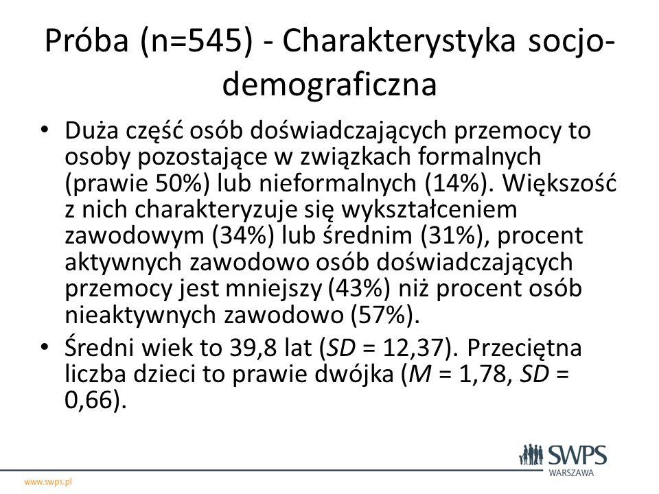 Próba (n=545) - Charakterystyka socjo- demograficzna Duża część osób doświadczających przemocy to osoby pozostające w związkach formalnych (prawie 50%) lub nieformalnych (14%).