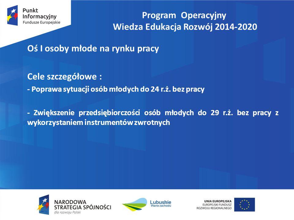 Program Operacyjny Wiedza Edukacja Rozwój 2014-2020 Oś I osoby młode na rynku pracy Cele szczegółowe : - Poprawa sytuacji osób młodych do 24 r.ż.