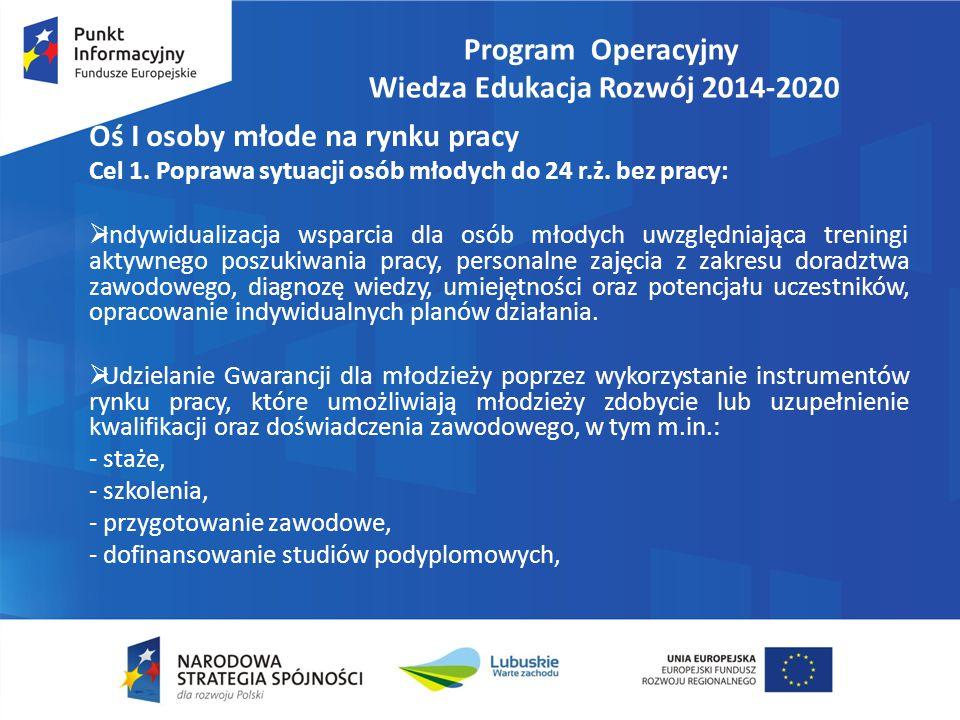 Program Operacyjny Wiedza Edukacja Rozwój 2014-2020 Oś I osoby młode na rynku pracy Cel 1. Poprawa sytuacji osób młodych do 24 r.ż. bez pracy:  Indyw